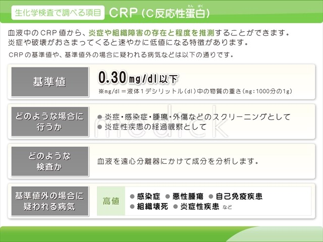 Crp 血液 検査
