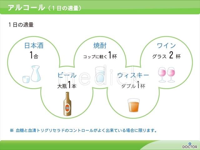 糖尿病とアルコールの関係、飲酒の注意点。 | 糖尿 …
