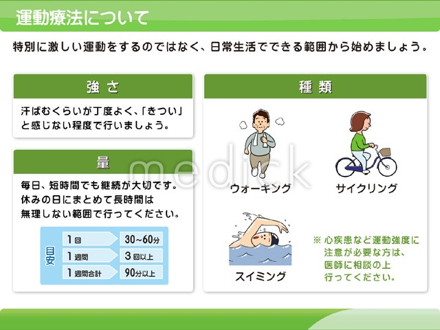 運動療法の説明スライド - 医療のイラスト・写真・動画、素材販売 ...
