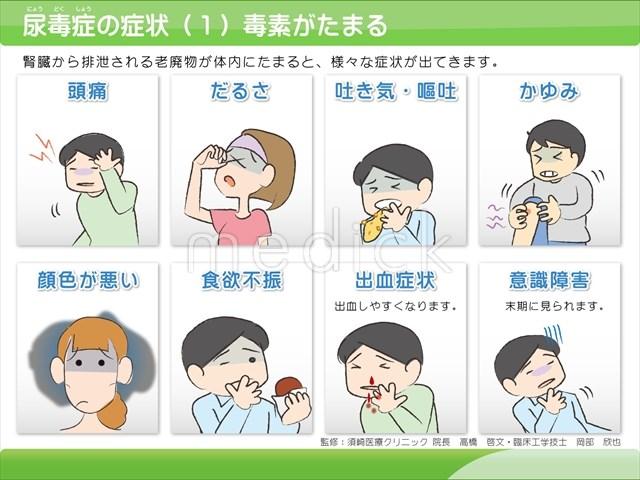 尿毒症 - Uremia - JapaneseClass.jp