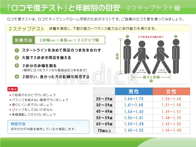 ロコモ度テストと年齢別の目安(...