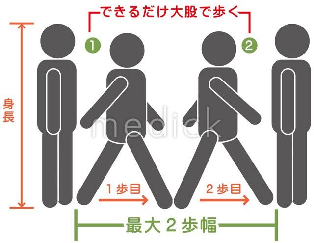 ロコモ度テスト(2ステップテス...