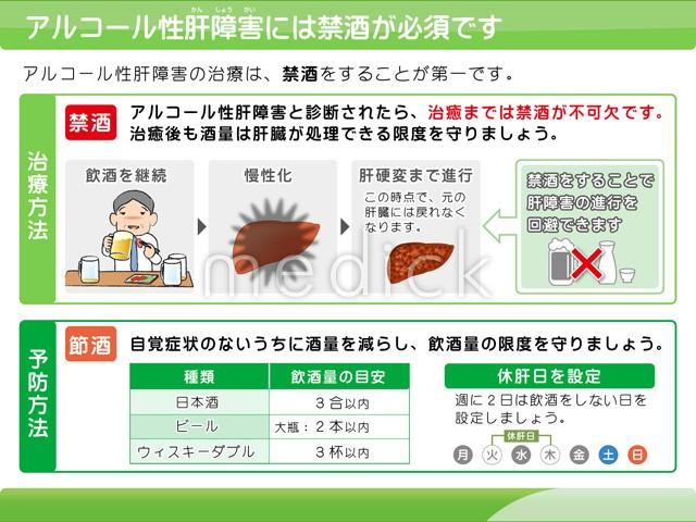 脂肪肝の治療に使われる薬はウルソ!肝臓への効果 …