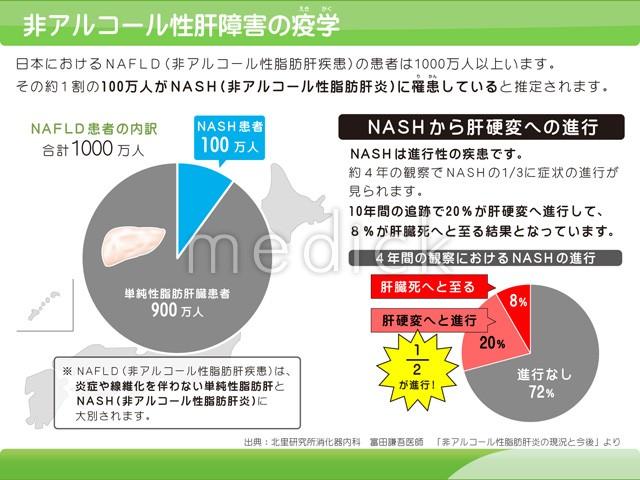 ウルソデオキシコール酸(ウルソ®)錠100mg 6 …