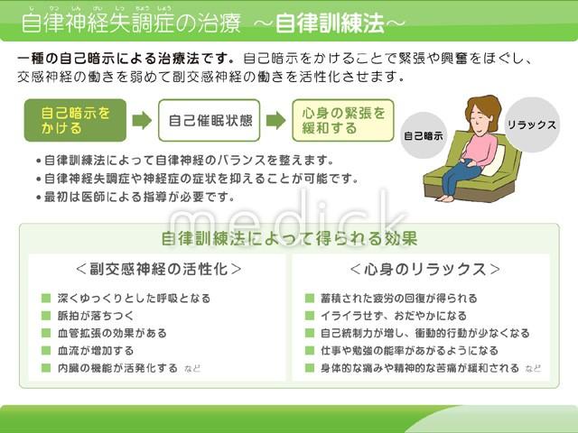 自律神経失調症の治療 自律訓練法の説明スライド - 医療のイラスト ...