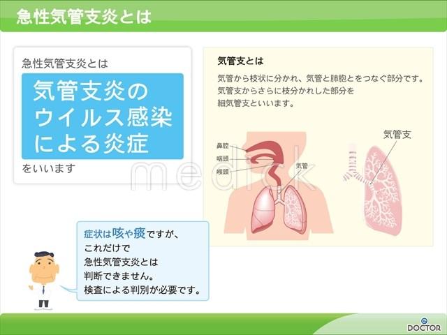 急性 細 気管支 炎